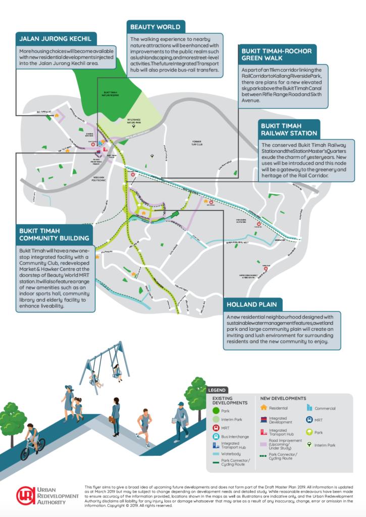 royal-green-bukit-timah-ura-master-plan-2-2019-singapore