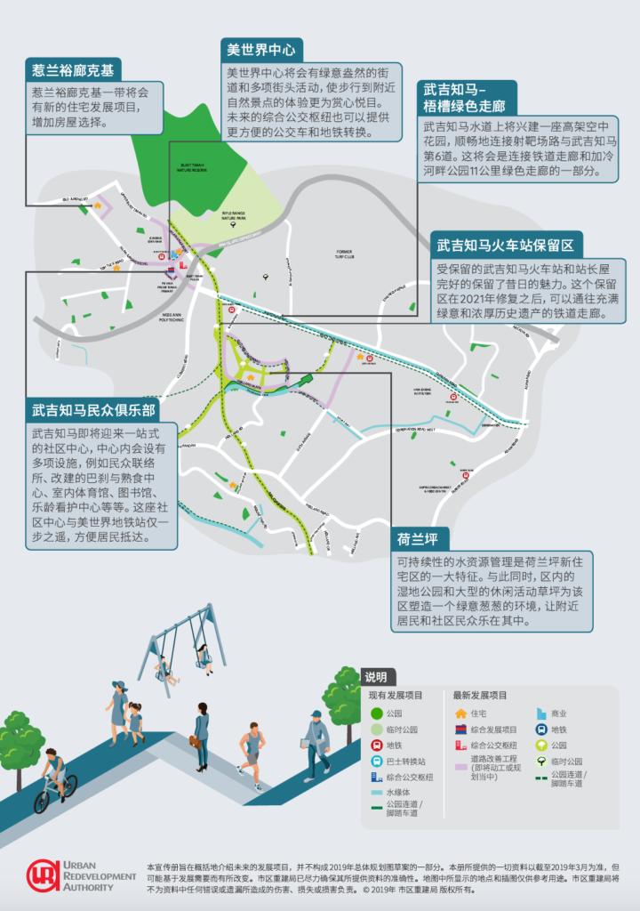 royal-green-bukit-timah-ura-master-plan-2019-chinese-2-singapore