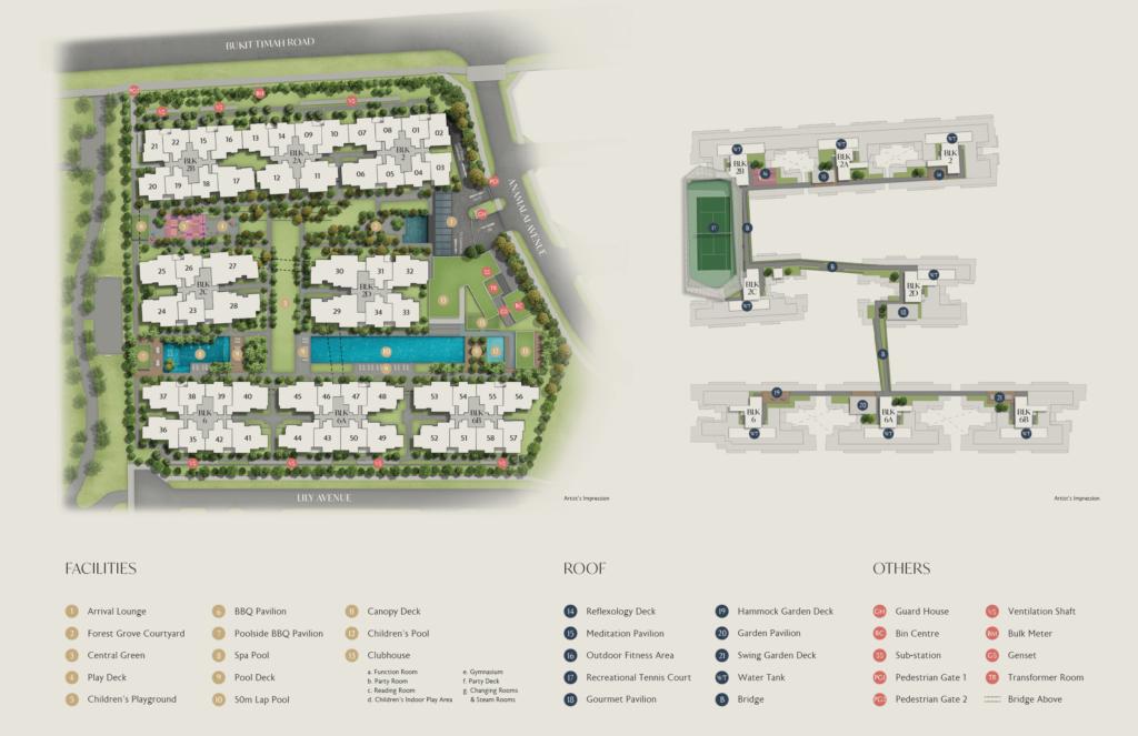 royalgreen-site-plan-singapore